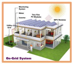 On grid system